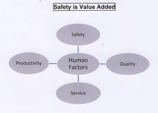 Safety is value added.